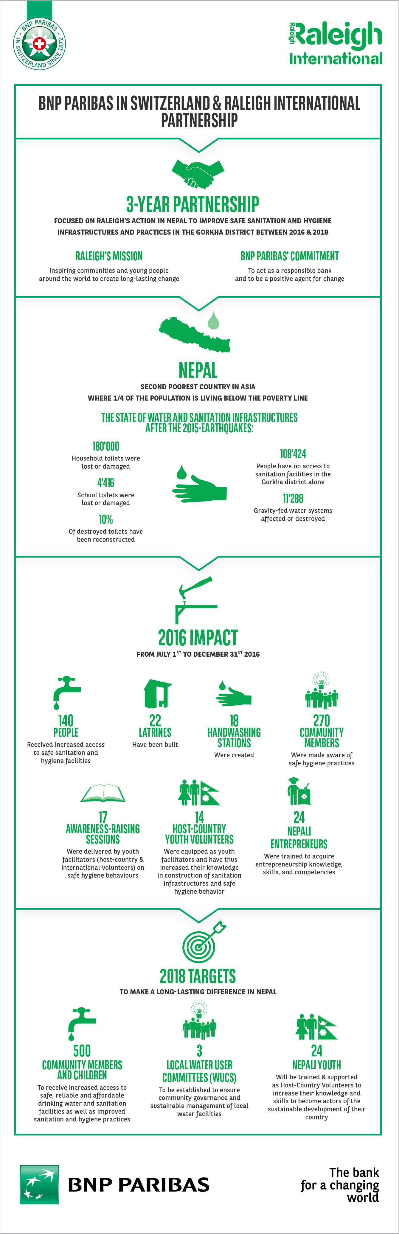 170403_Raleigh Infography